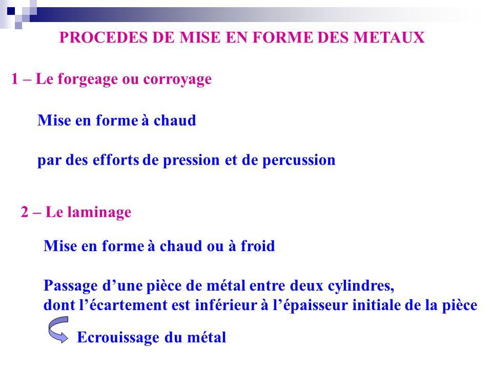 PROCEDES DE MISE EN FORME DES METAUX