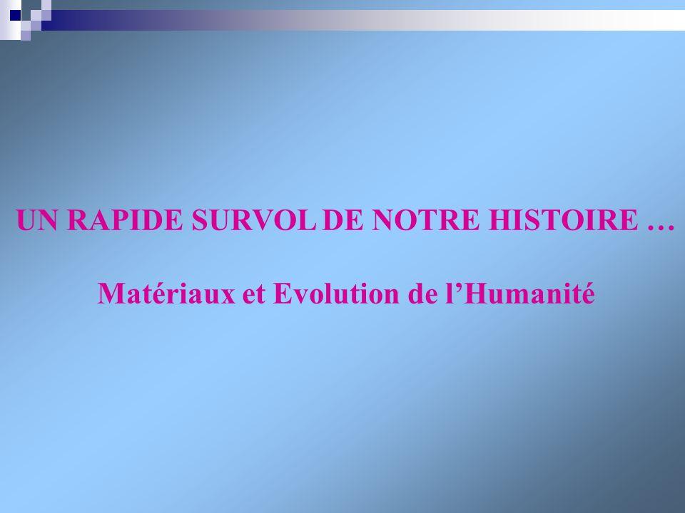 UN RAPIDE SURVOL DE NOTRE HISTOIRE …