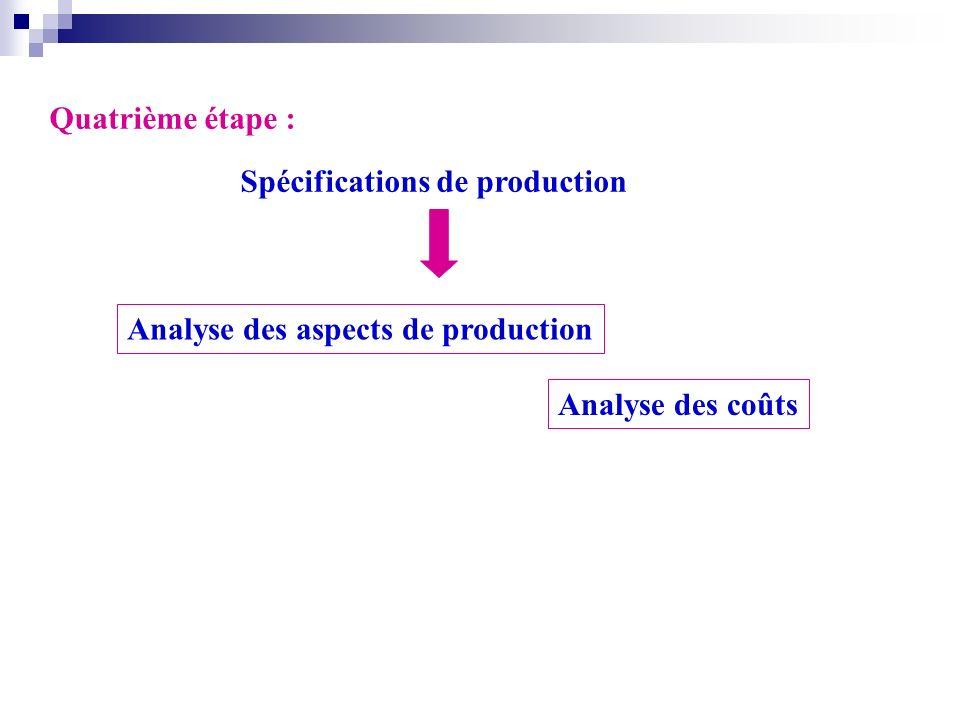 Quatrième étape : Spécifications de production Analyse des aspects de production Analyse des coûts