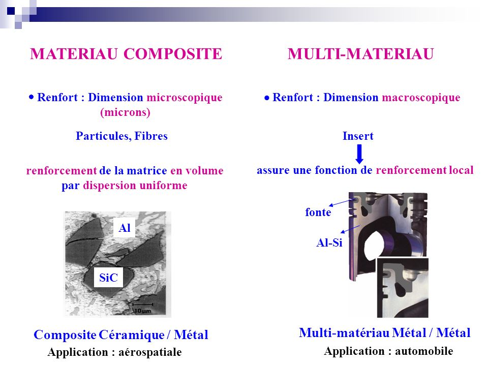 MATERIAU COMPOSITE MULTI-MATERIAU Multi-matériau Métal / Métal