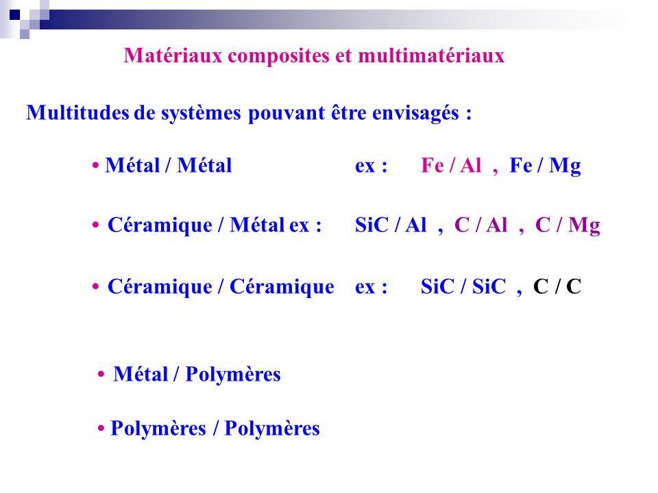 Matériaux composites et multimatériaux