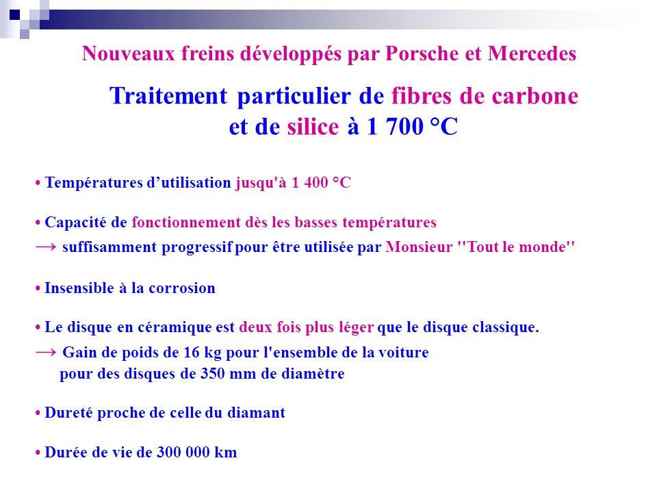Traitement particulier de fibres de carbone