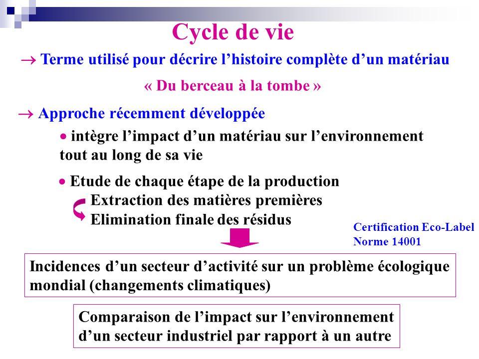 Cycle de vie  Terme utilisé pour décrire l'histoire complète d'un matériau. « Du berceau à la tombe »