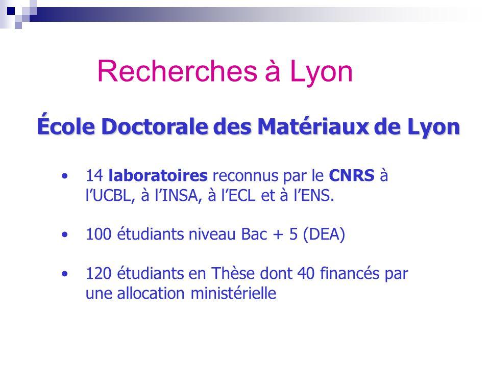 Recherches à Lyon École Doctorale des Matériaux de Lyon