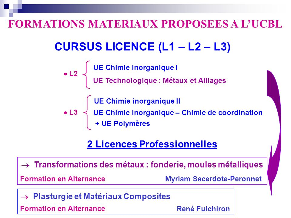 FORMATIONS MATERIAUX PROPOSEES A L'UCBL