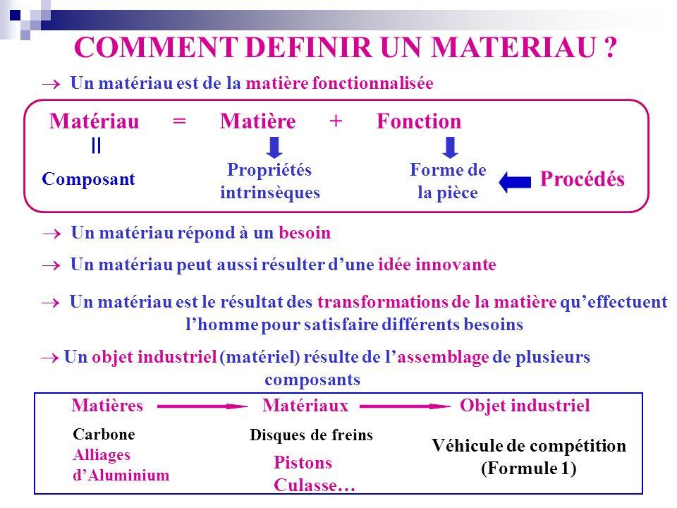  Un objet industriel (matériel) résulte de l'assemblage de plusieurs