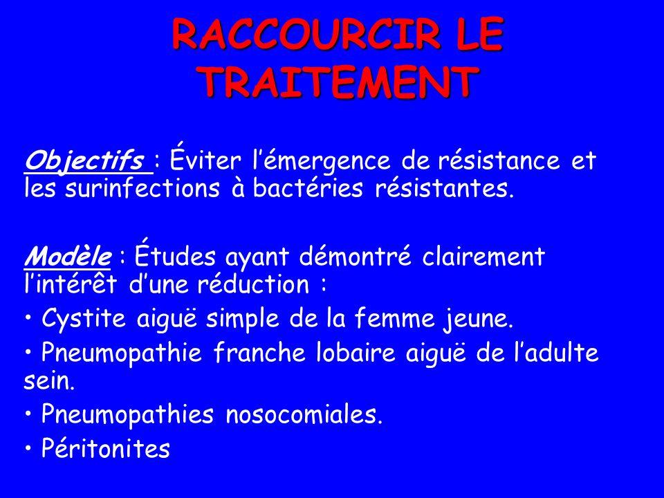RACCOURCIR LE TRAITEMENT