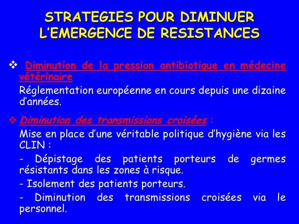 STRATEGIES POUR DIMINUER L'EMERGENCE DE RESISTANCES