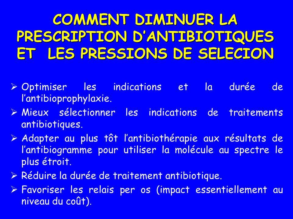 COMMENT DIMINUER LA PRESCRIPTION D'ANTIBIOTIQUES ET LES PRESSIONS DE SELECION