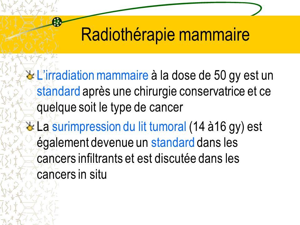 Radiothérapie mammaire