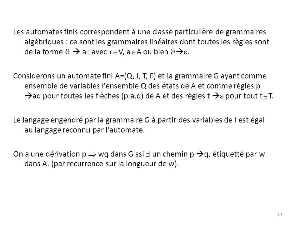 Les automates finis correspondent à une classe particulière de grammaires algèbriques : ce sont les grammaires linéaires dont toutes les règles sont de la forme   a avec V, aA ou bien .
