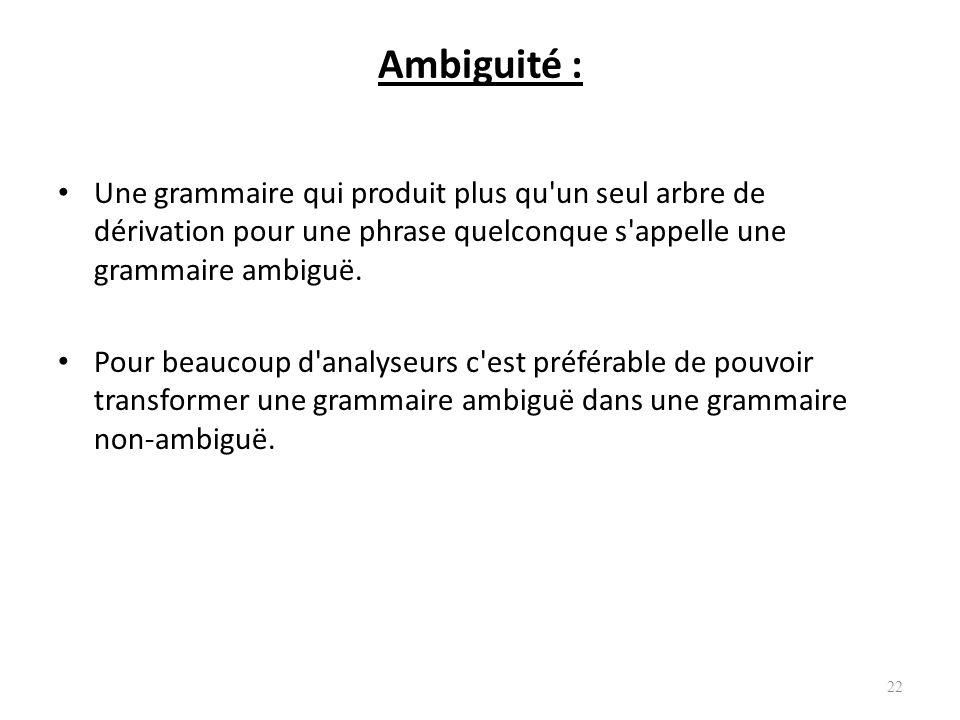 Ambiguité : Une grammaire qui produit plus qu un seul arbre de dérivation pour une phrase quelconque s appelle une grammaire ambiguë.