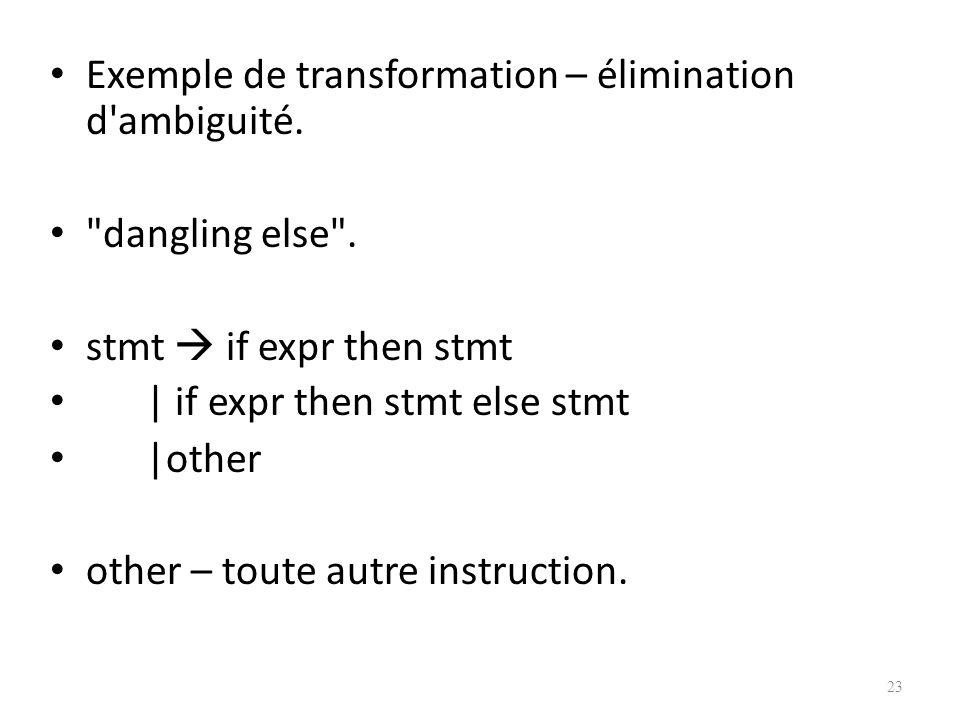 Exemple de transformation – élimination d ambiguité.