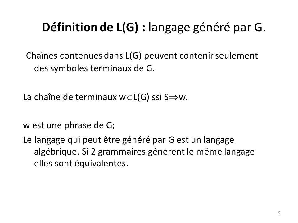 Définition de L(G) : langage généré par G.