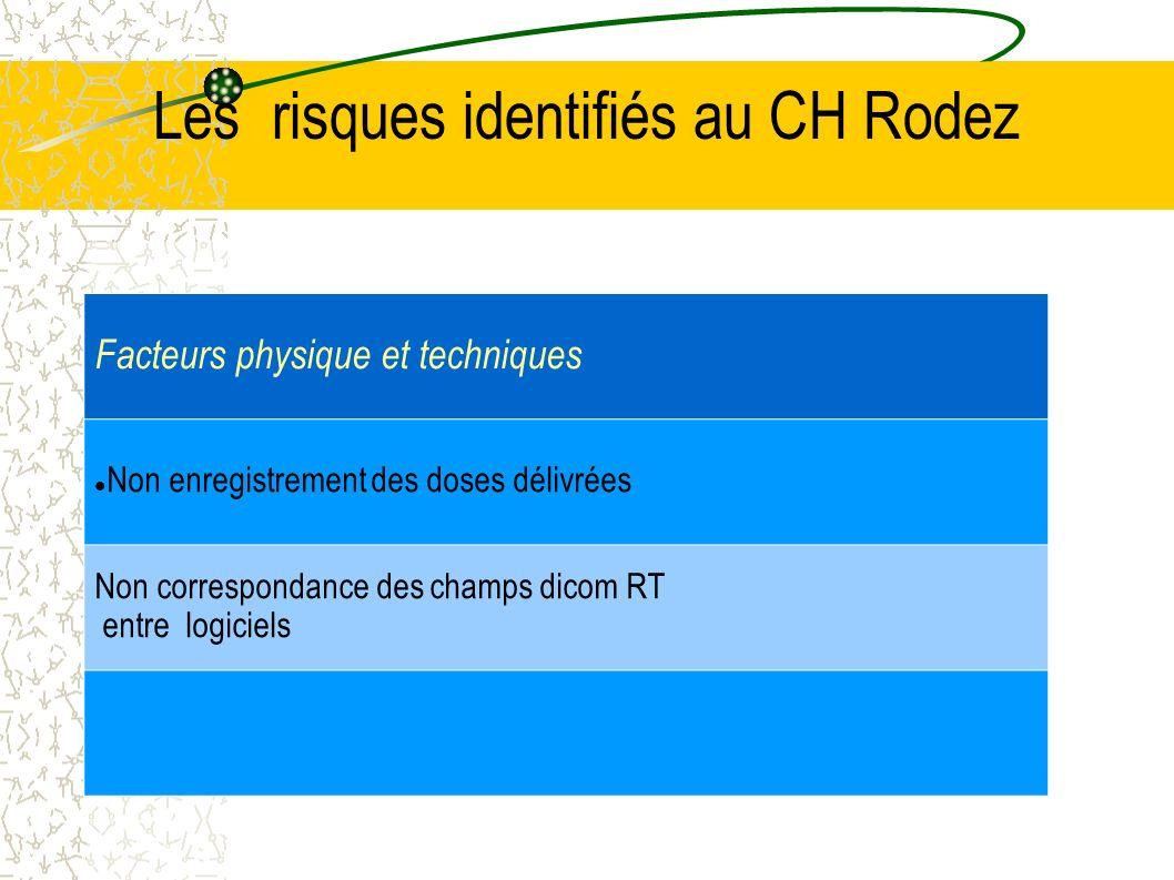 Les risques identifiés au CH Rodez
