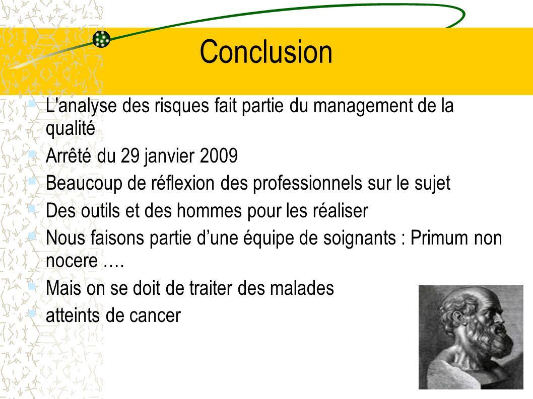 Conclusion L analyse des risques fait partie du management de la qualité. Arrêté du 29 janvier 2009.