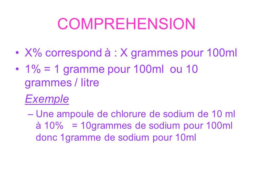 COMPREHENSION X% correspond à : X grammes pour 100ml