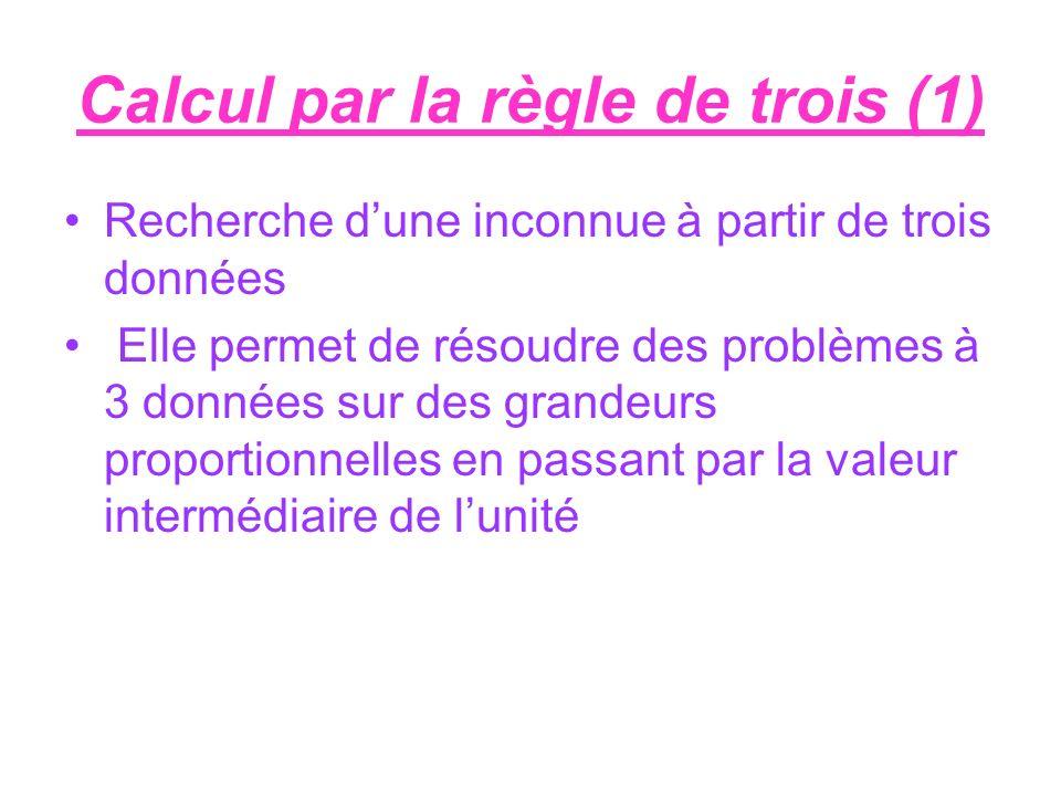Calcul par la règle de trois (1)