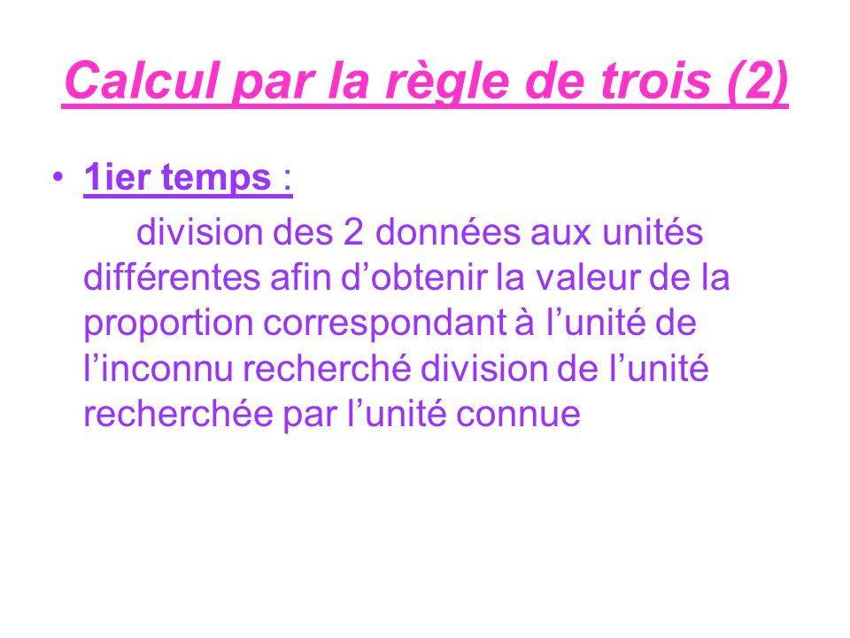 Calcul par la règle de trois (2)
