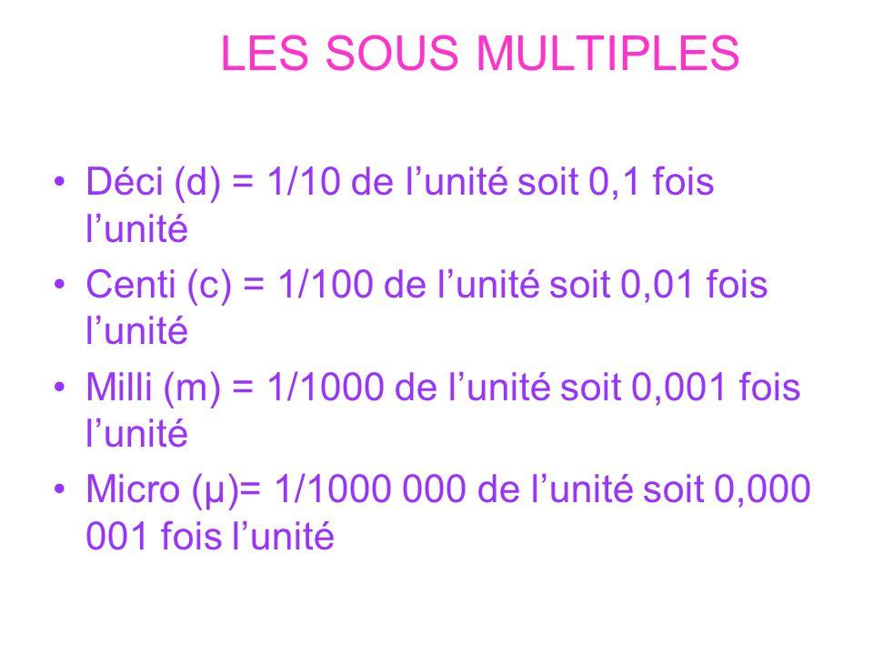 LES SOUS MULTIPLES Déci (d) = 1/10 de l'unité soit 0,1 fois l'unité
