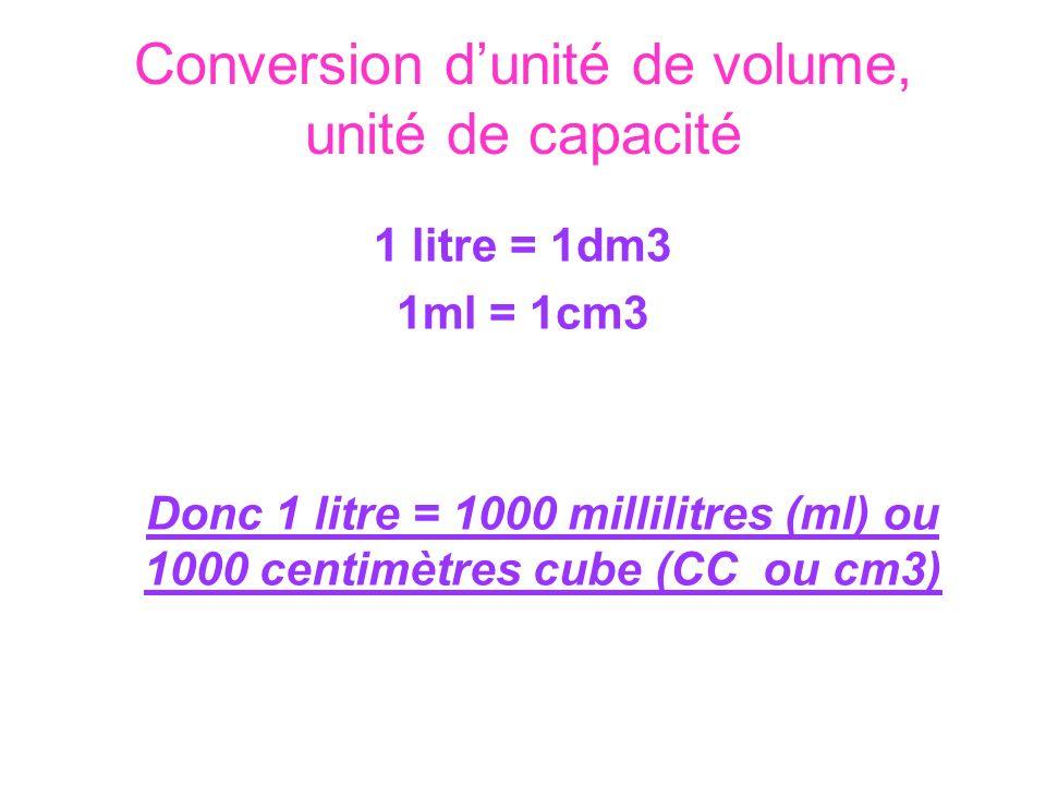 Conversion d'unité de volume, unité de capacité