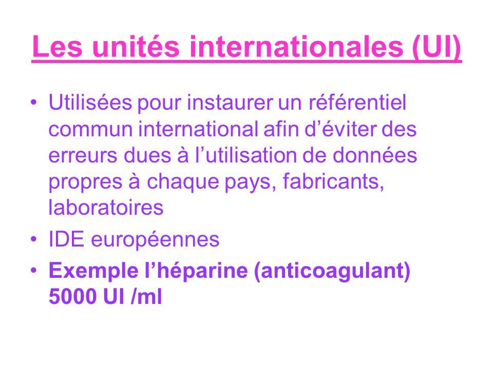 Les unités internationales (UI)