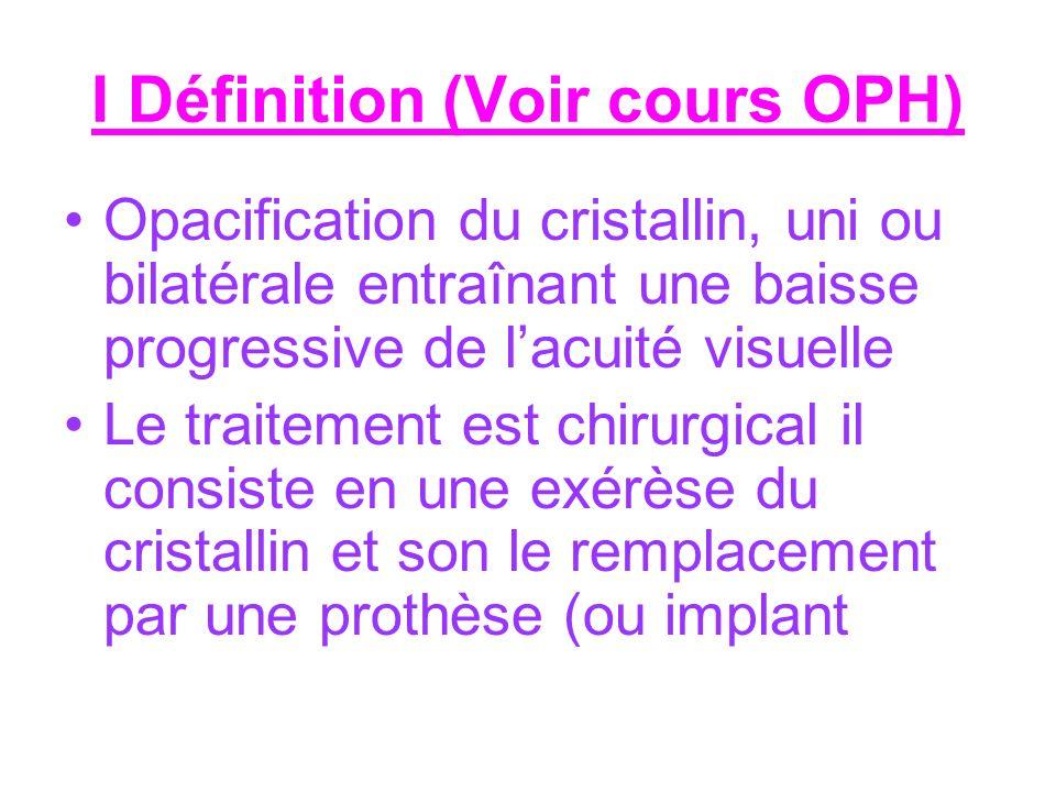 I Définition (Voir cours OPH)