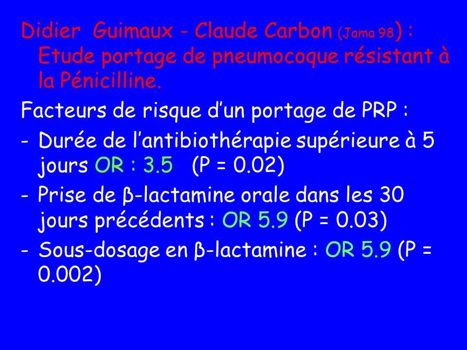 Didier Guimaux - Claude Carbon (Jama 98) : Etude portage de pneumocoque résistant à la Pénicilline.