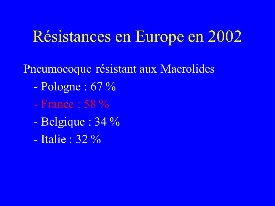 Résistances en Europe en 2002