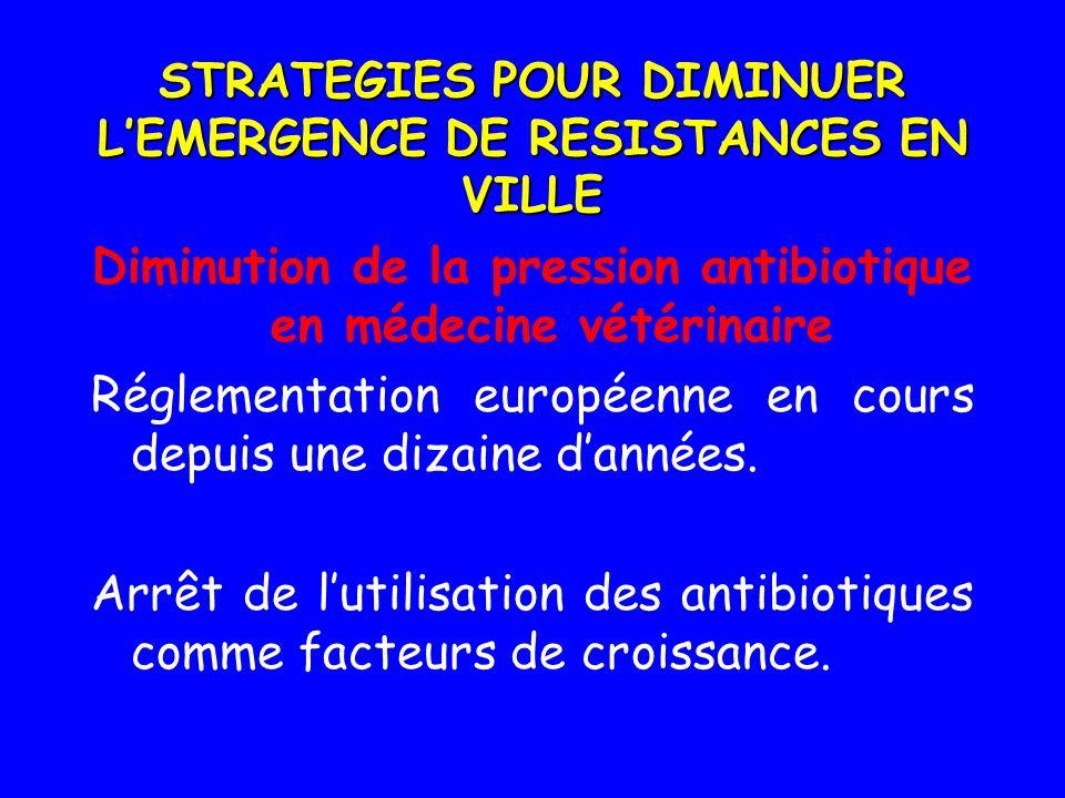 STRATEGIES POUR DIMINUER L'EMERGENCE DE RESISTANCES EN VILLE