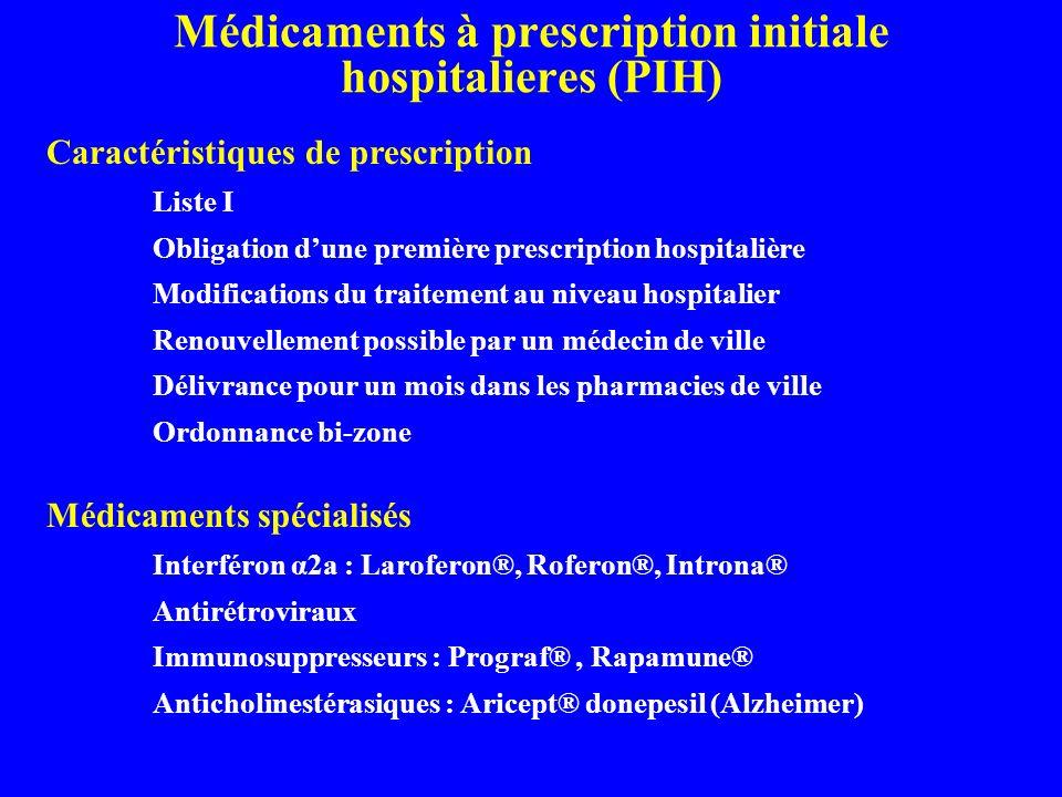 Médicaments à prescription initiale hospitalieres (PIH)