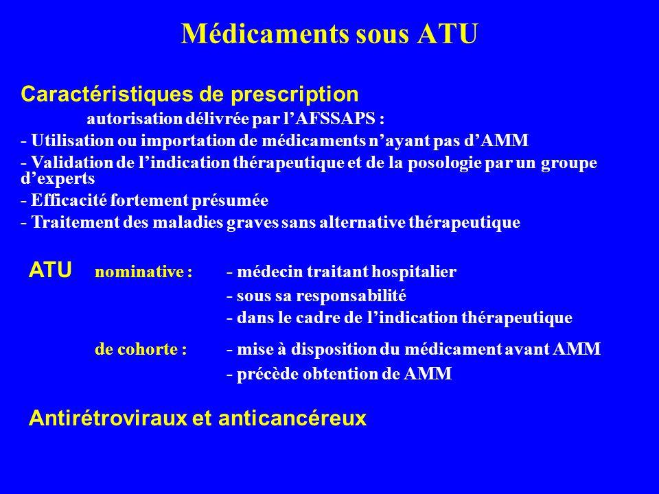Médicaments sous ATU Caractéristiques de prescription