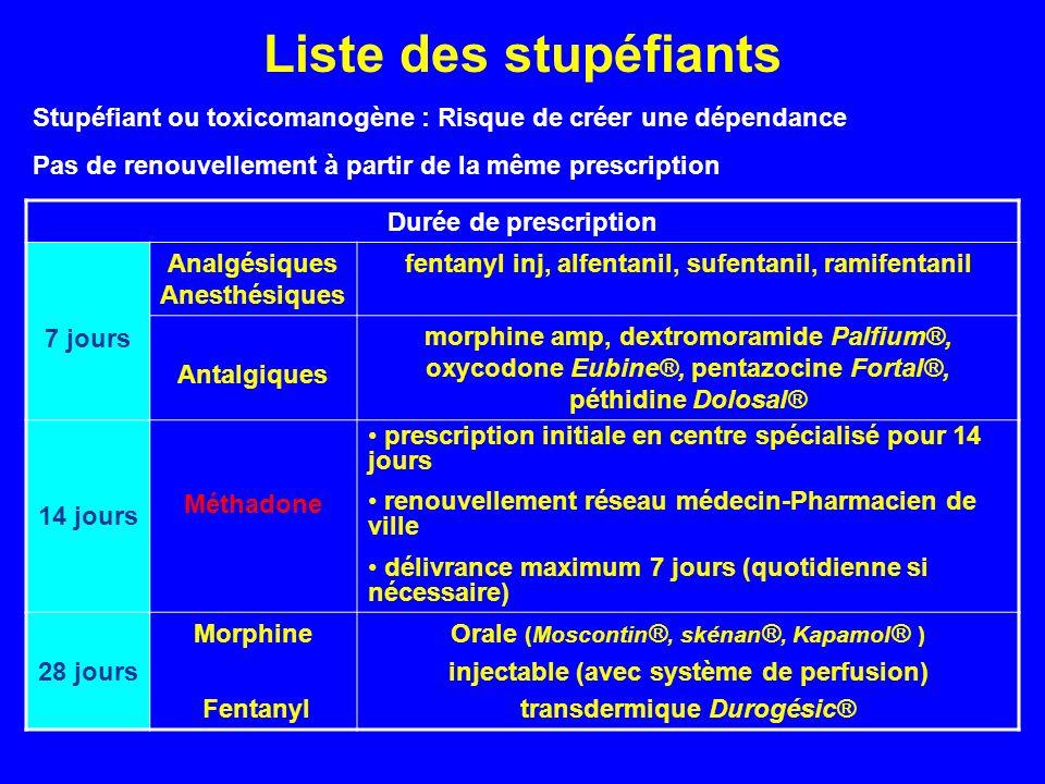 Liste des stupéfiants Stupéfiant ou toxicomanogène : Risque de créer une dépendance. Pas de renouvellement à partir de la même prescription.