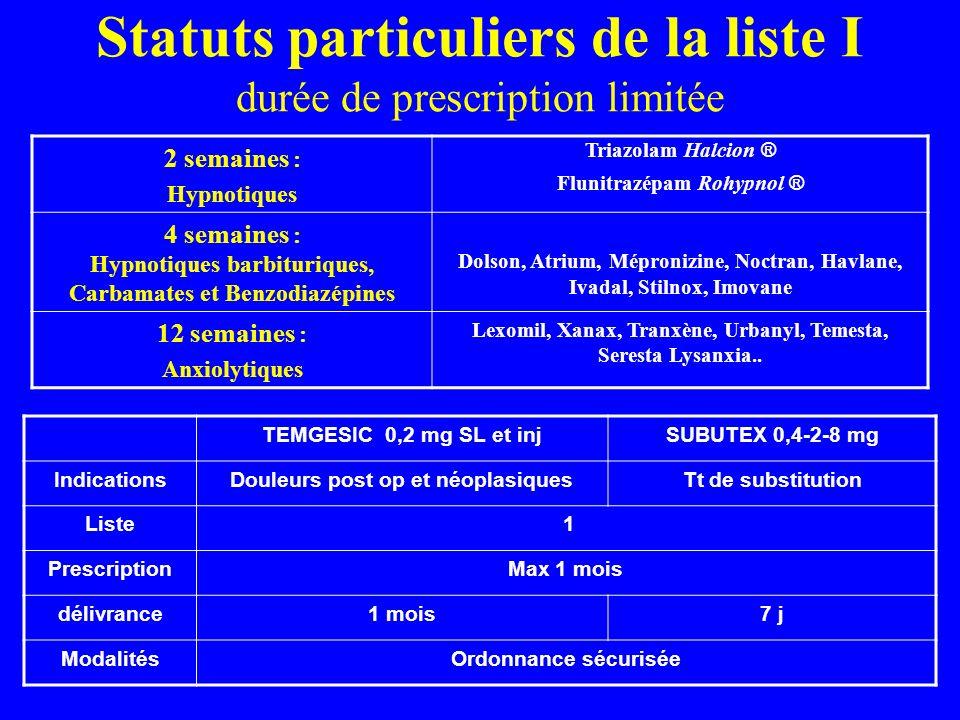 Statuts particuliers de la liste I durée de prescription limitée