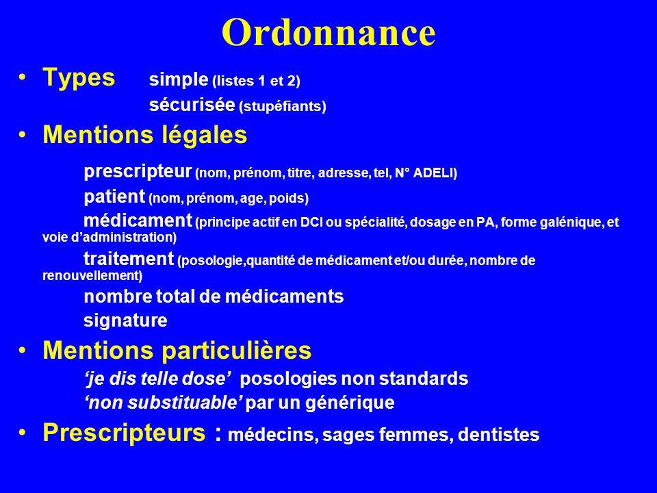 Ordonnance Types simple (listes 1 et 2) Mentions légales