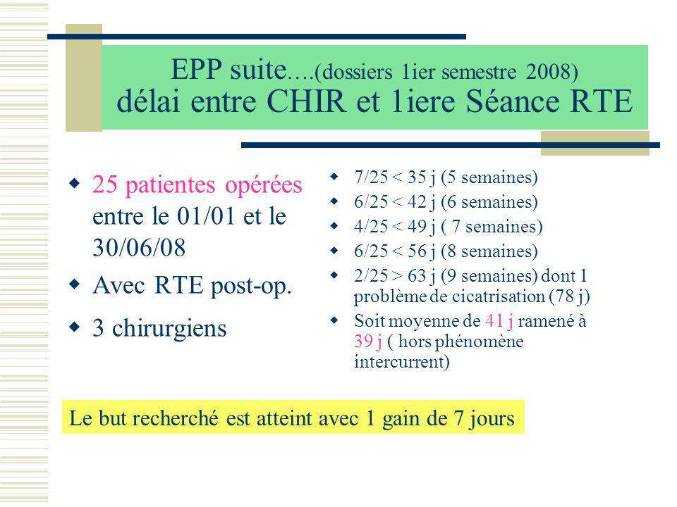 EPP suite….(dossiers 1ier semestre 2008) délai entre CHIR et 1iere Séance RTE
