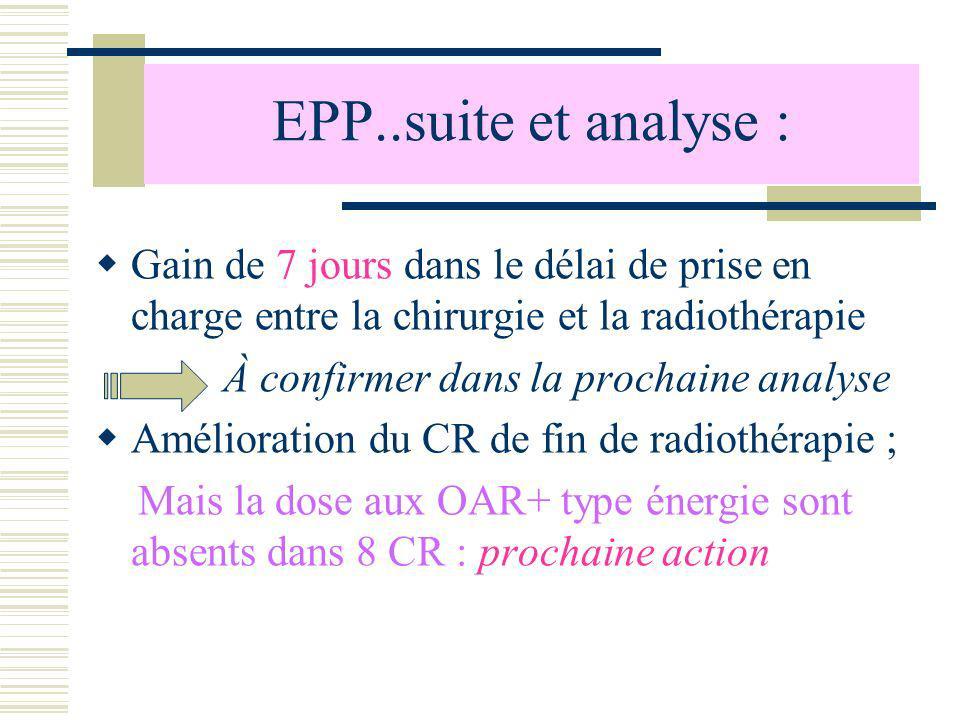 EPP..suite et analyse : Gain de 7 jours dans le délai de prise en charge entre la chirurgie et la radiothérapie.