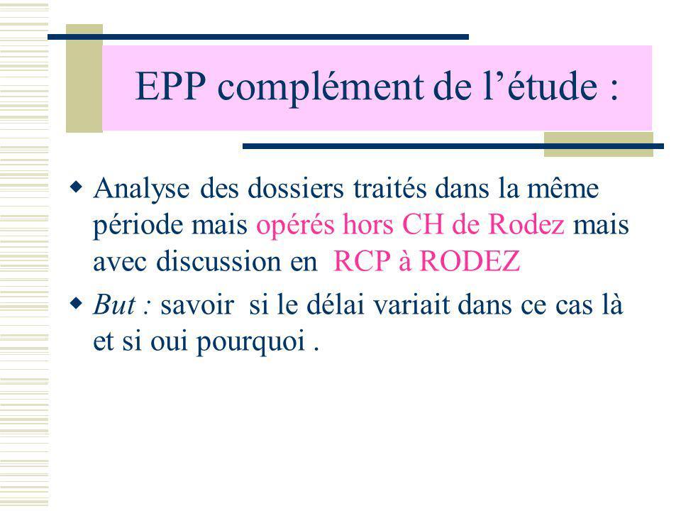 EPP complément de l'étude :