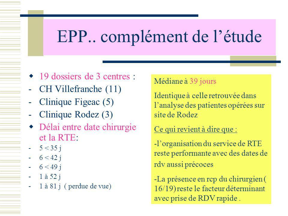 EPP.. complément de l'étude