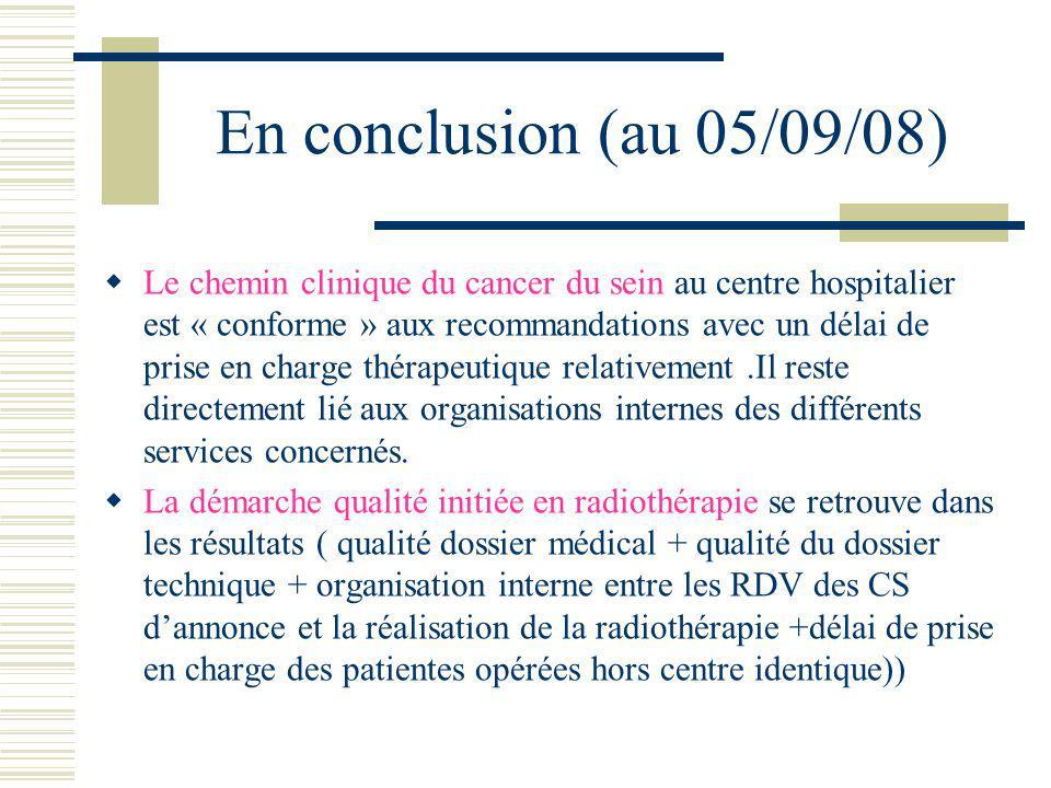 En conclusion (au 05/09/08)