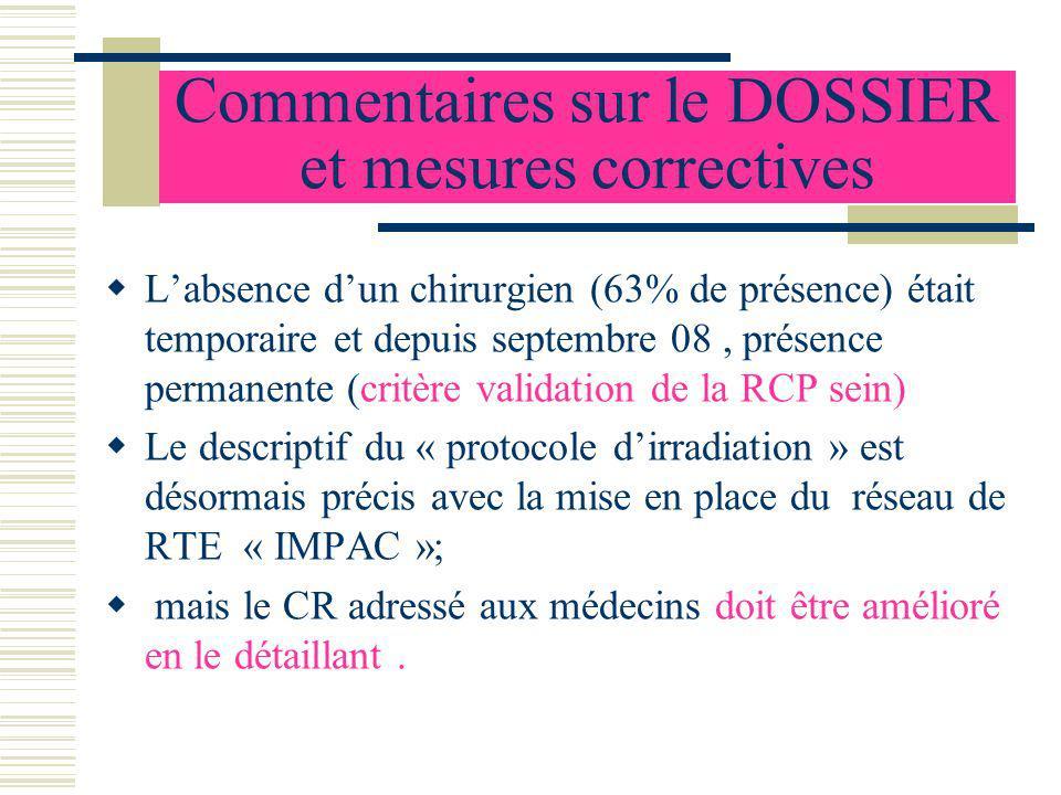 Commentaires sur le DOSSIER et mesures correctives