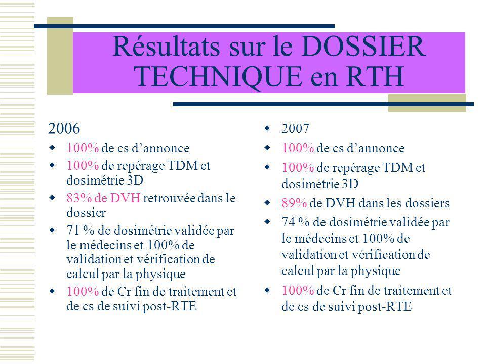 Résultats sur le DOSSIER TECHNIQUE en RTH