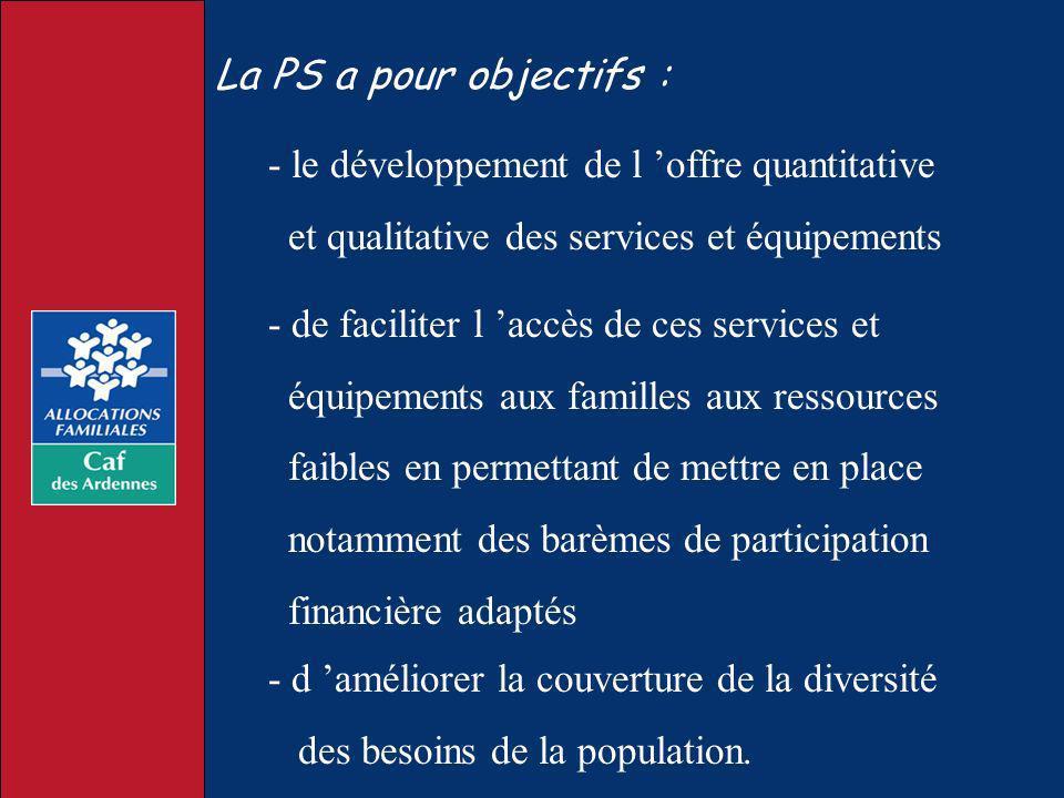 La PS a pour objectifs : - le développement de l 'offre quantitative