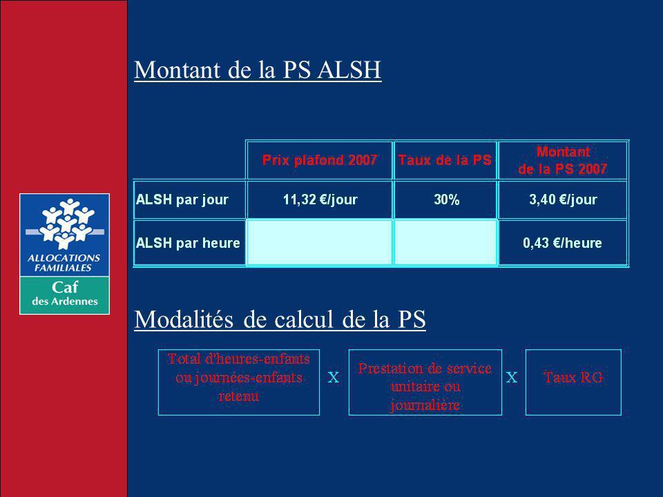Montant de la PS ALSH Modalités de calcul de la PS