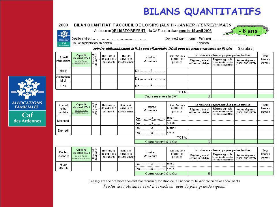BILANS QUANTITATIFS BUDGET PREVISIONNEL ANNEE 2008