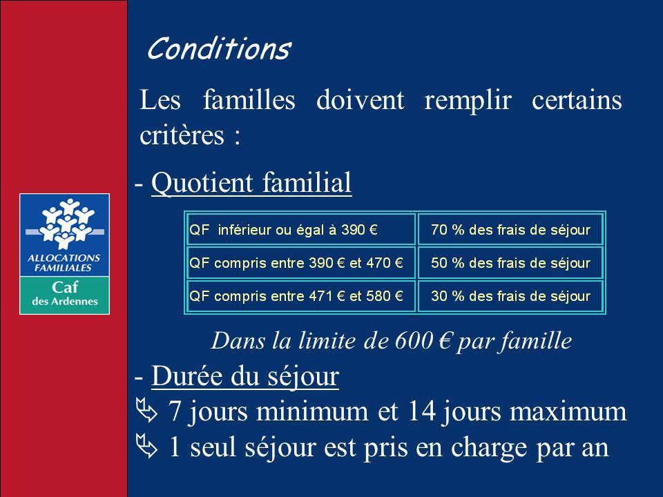carte quotient familial