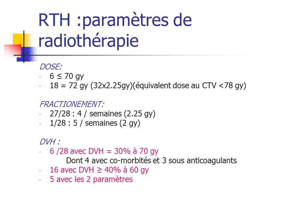 RTH :paramètres de radiothérapie