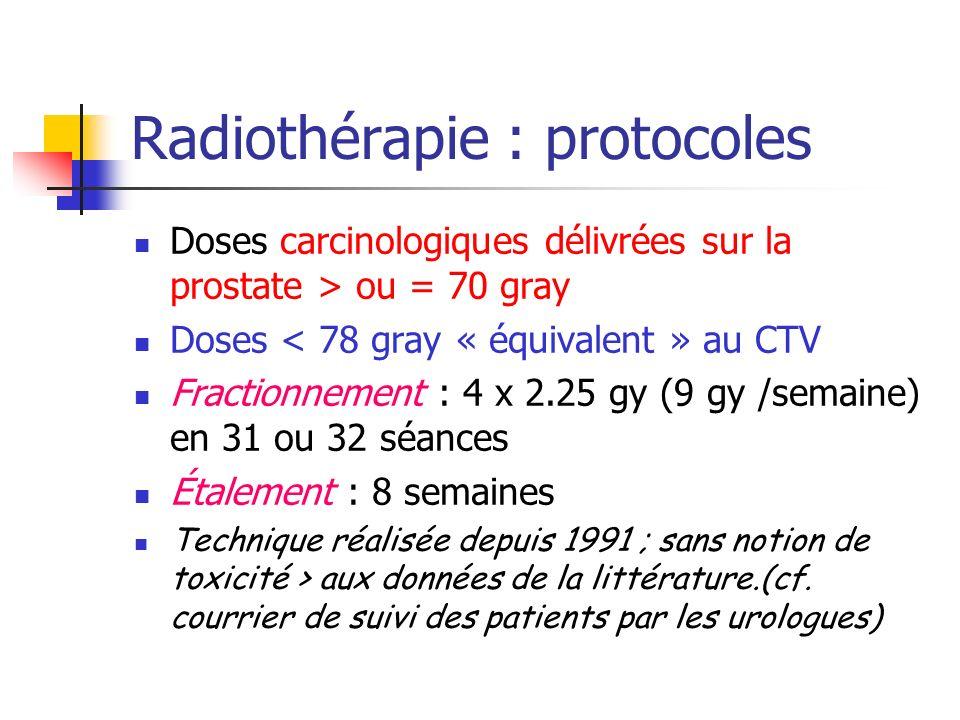 Radiothérapie : protocoles