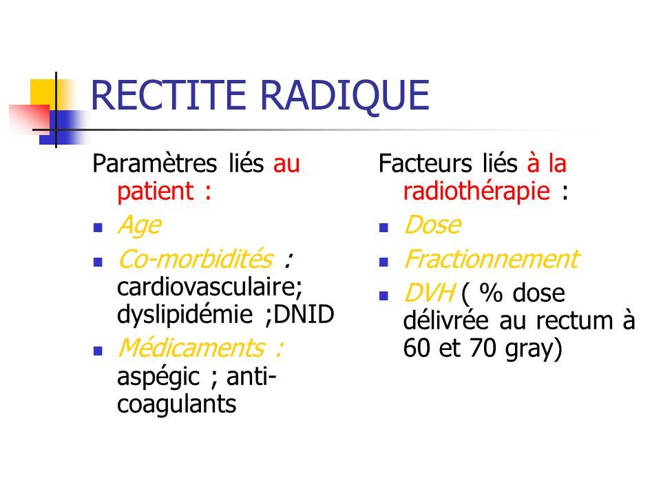 RECTITE RADIQUE Paramètres liés au patient : Age