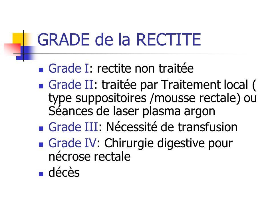 GRADE de la RECTITE Grade I: rectite non traitée